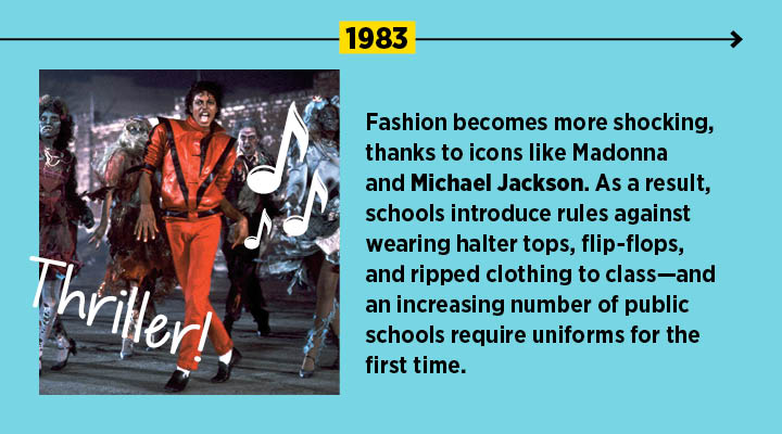 Are School Dress Codes Fair?